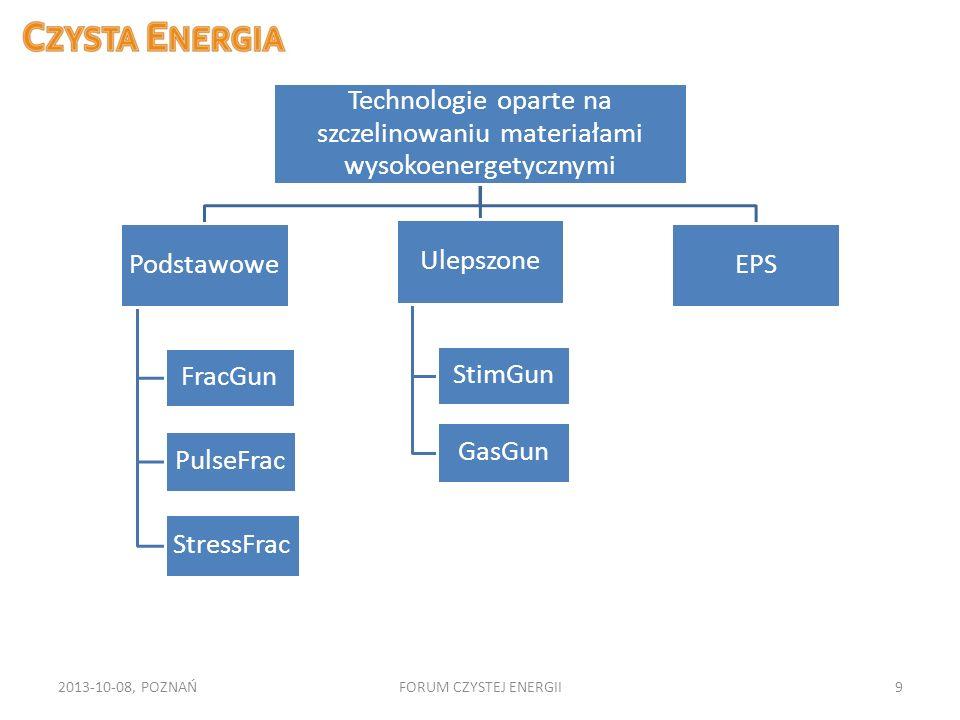 Technologie oparte na szczelinowaniu materiałami wysokoenergetycznymi