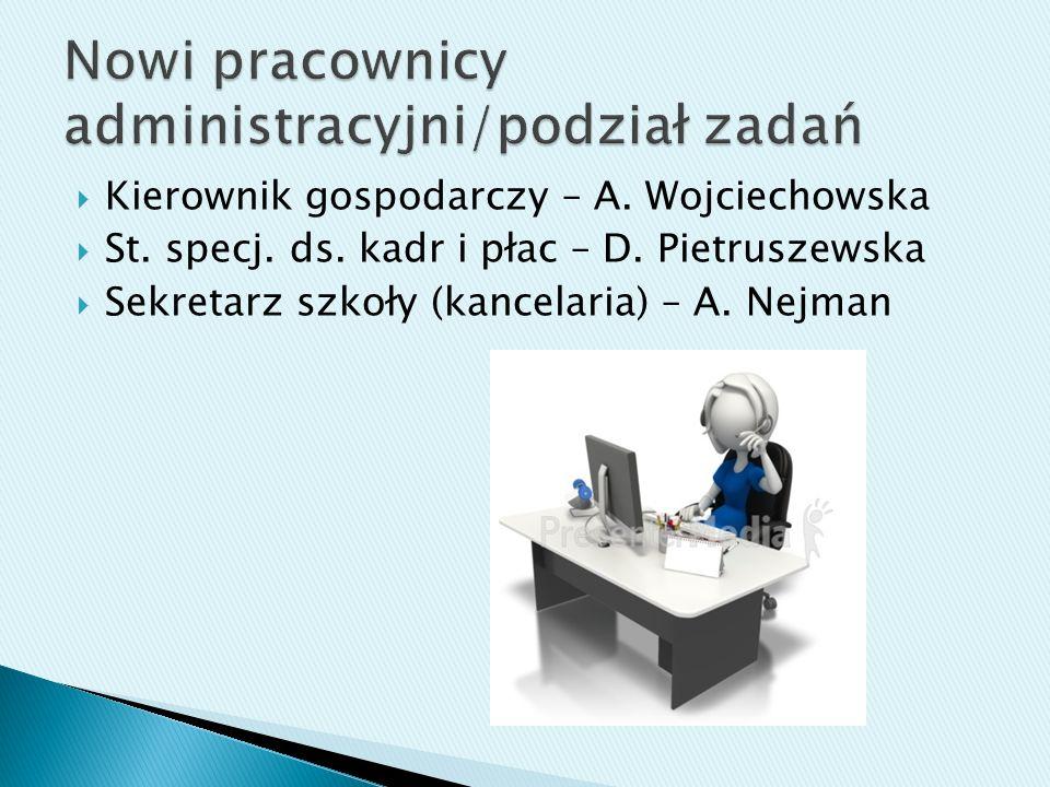 Nowi pracownicy administracyjni/podział zadań