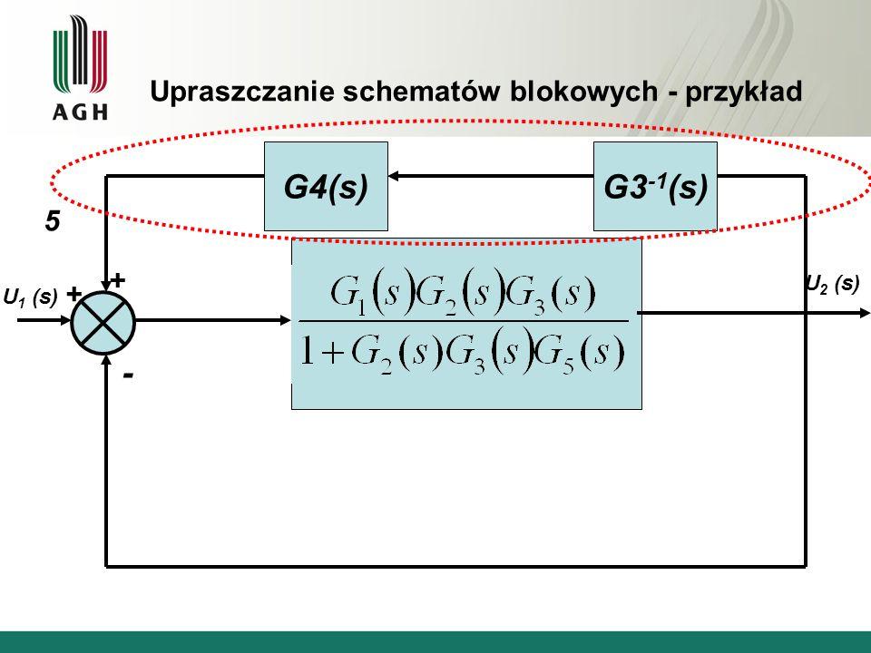 Upraszczanie schematów blokowych - przykład