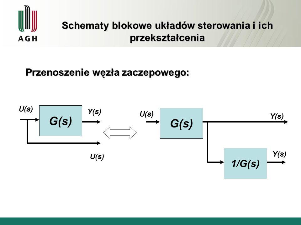 Schematy blokowe układów sterowania i ich przekształcenia