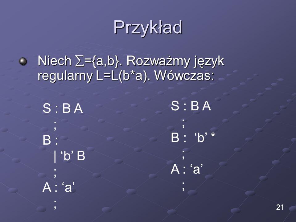 Przykład Niech ={a,b}. Rozważmy język regularny L=L(b*a). Wówczas: