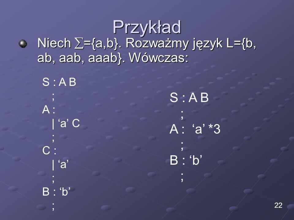 Przykład Niech ={a,b}. Rozważmy język L={b, ab, aab, aaab}. Wówczas: