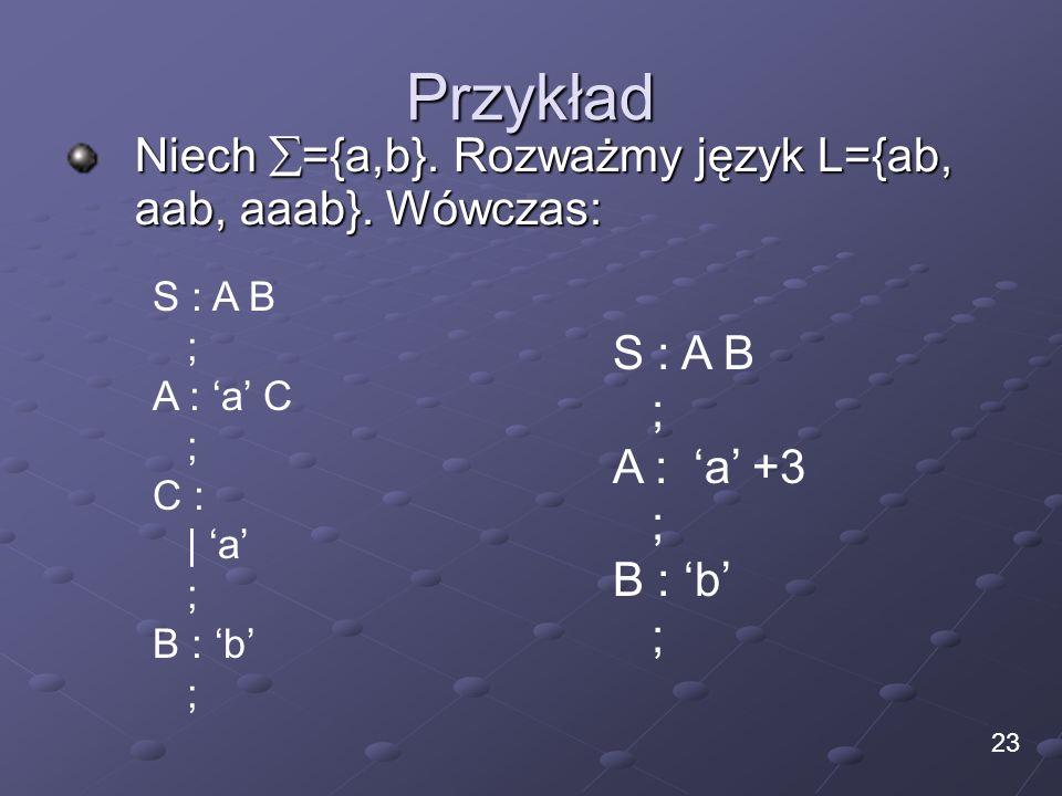 Przykład Niech ={a,b}. Rozważmy język L={ab, aab, aaab}. Wówczas:
