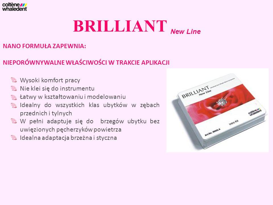 BRILLIANT New Line NANO FORMUŁA ZAPEWNIA: