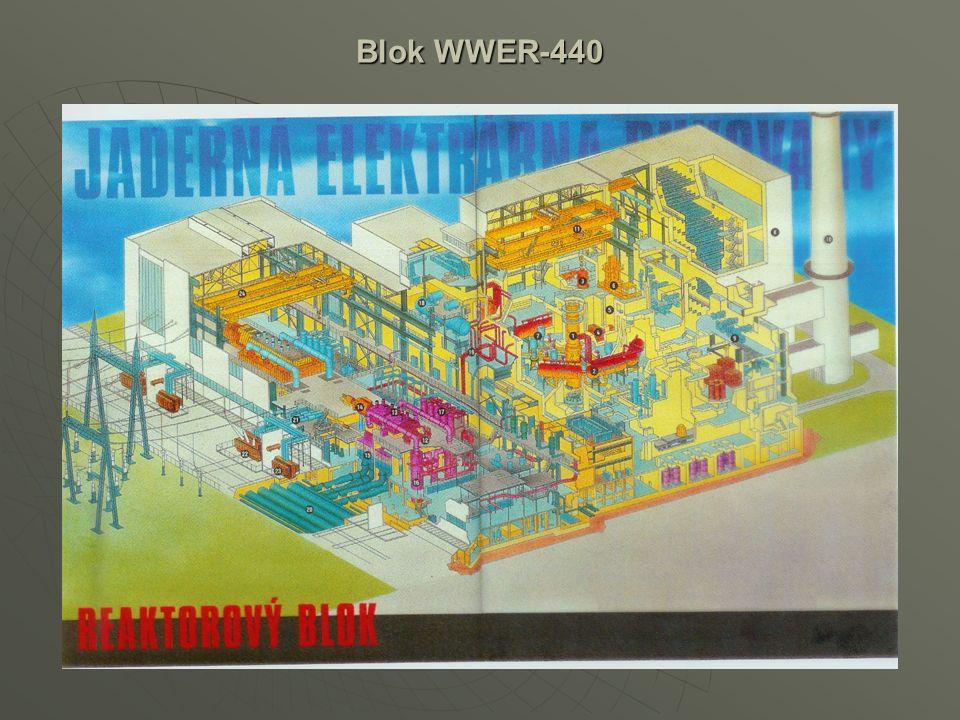 Blok WWER-440