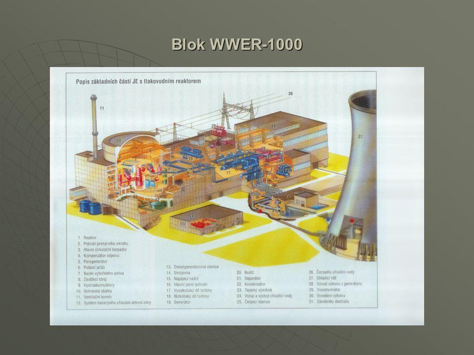 Blok WWER-1000