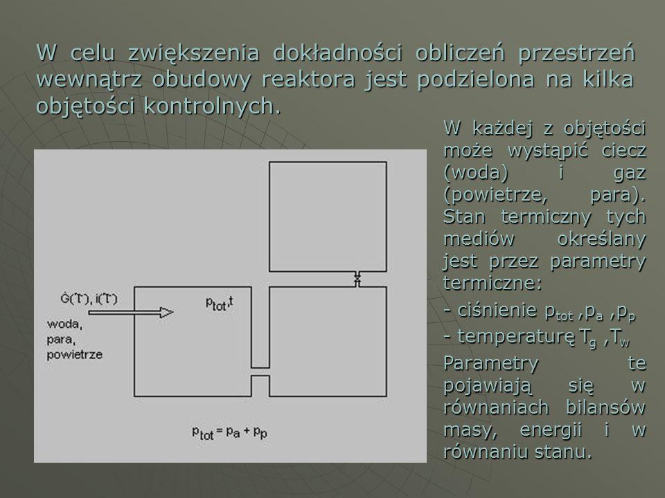 W celu zwiększenia dokładności obliczeń przestrzeń wewnątrz obudowy reaktora jest podzielona na kilka objętości kontrolnych.