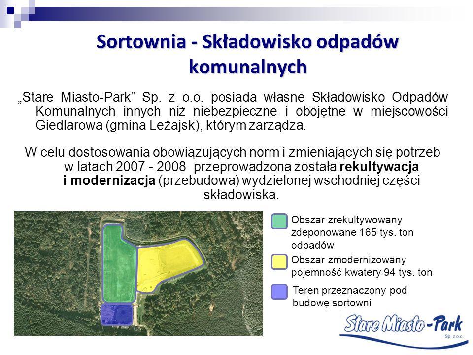 Sortownia - Składowisko odpadów komunalnych
