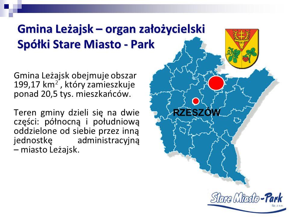 Gmina Leżajsk – organ założycielski Spółki Stare Miasto - Park
