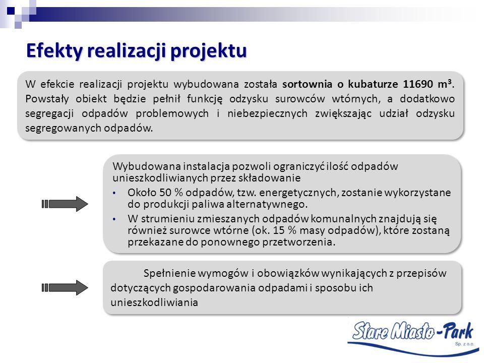 Efekty realizacji projektu