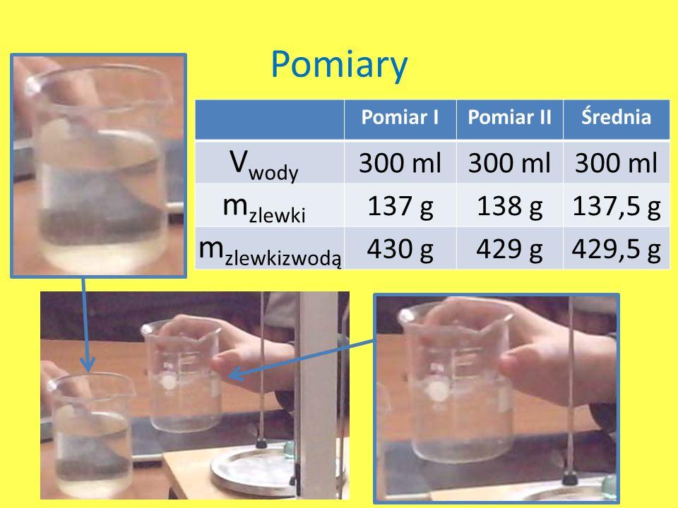 Pomiary Vwody mzlewki mzlewkizwodą 300 ml 137 g 138 g 137,5 g 430 g