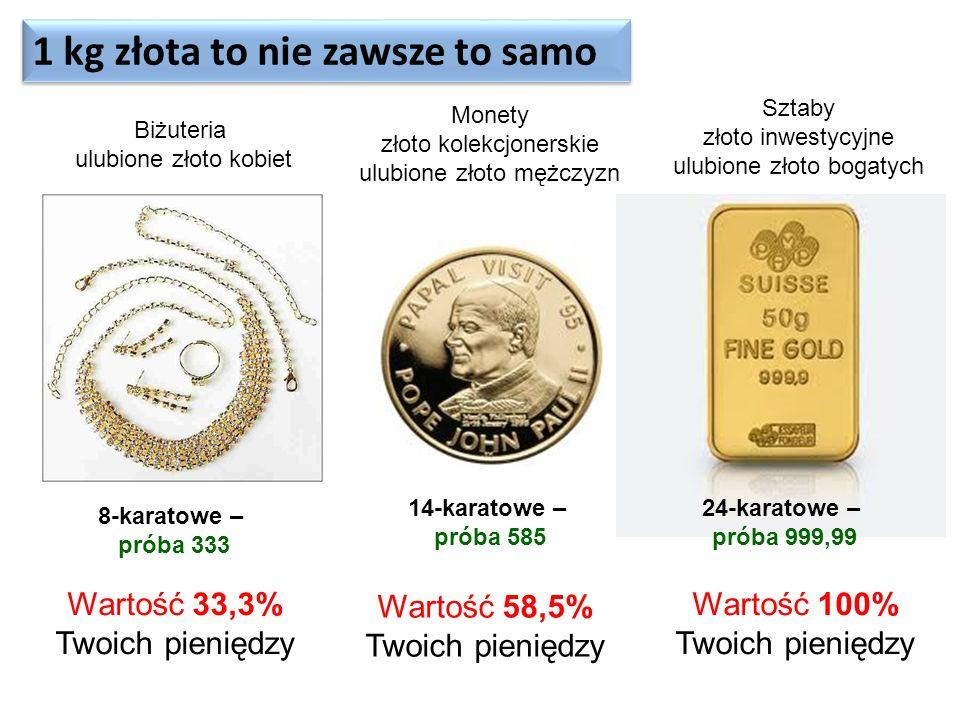 1 kg złota to nie zawsze to samo