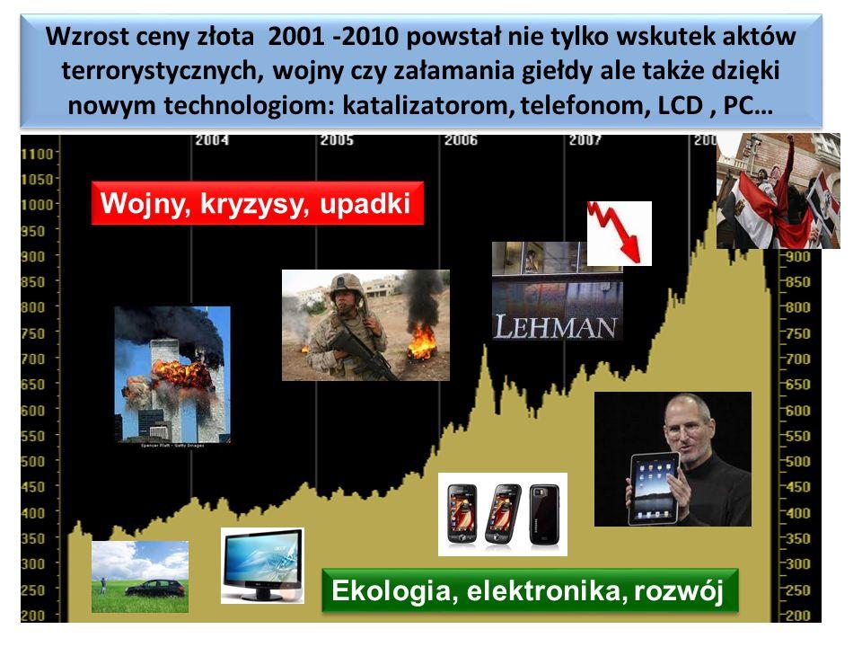 Ekologia, elektronika, rozwój
