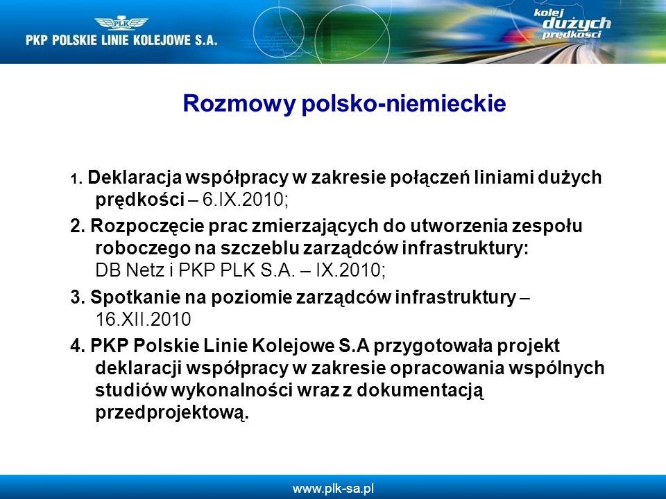 Rozmowy polsko-niemieckie