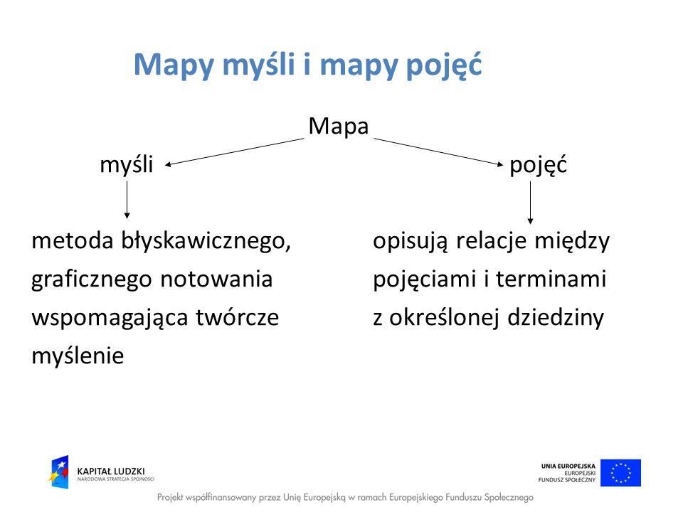 Mapy myśli i mapy pojęć Mapa myśli pojęć