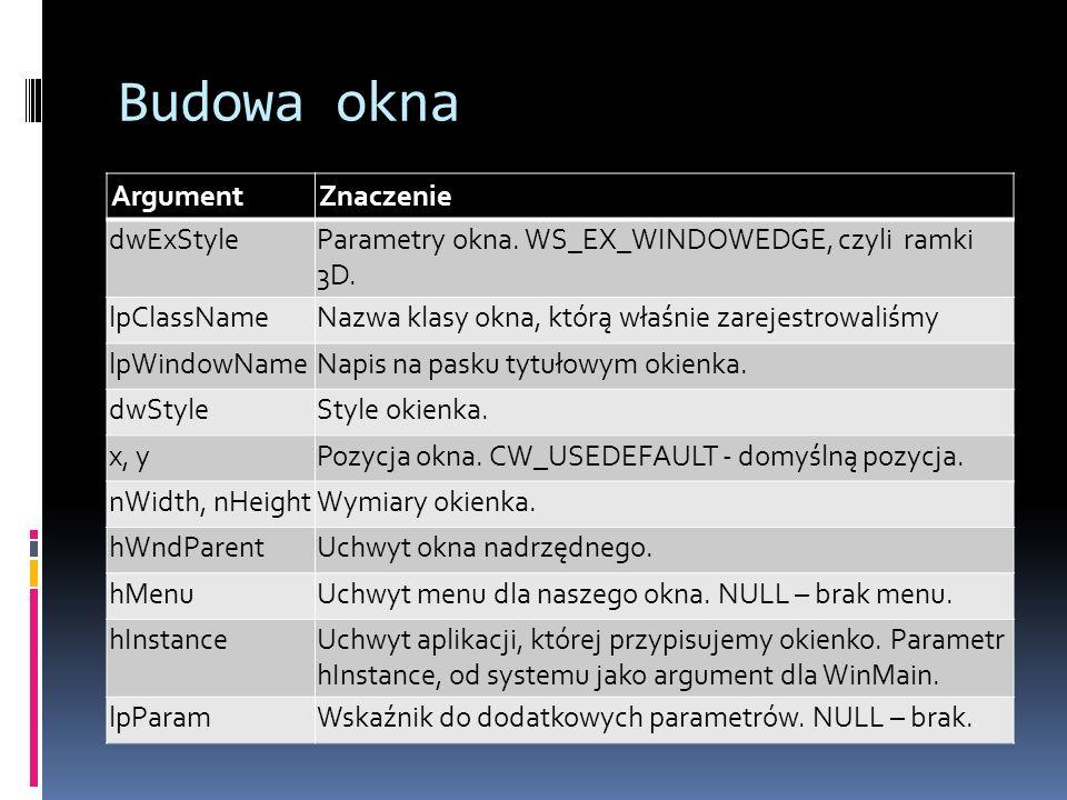 Budowa okna Argument Znaczenie dwExStyle