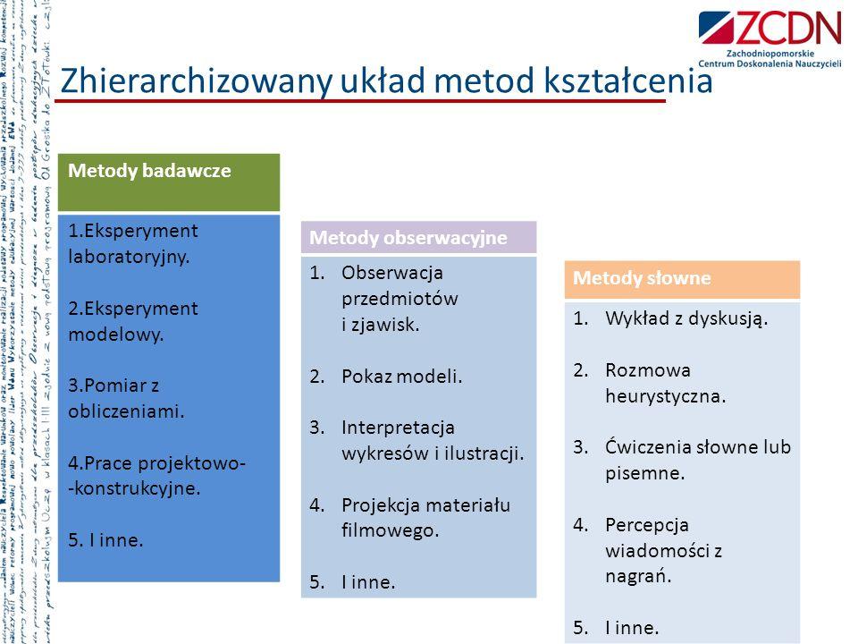 Zhierarchizowany układ metod kształcenia