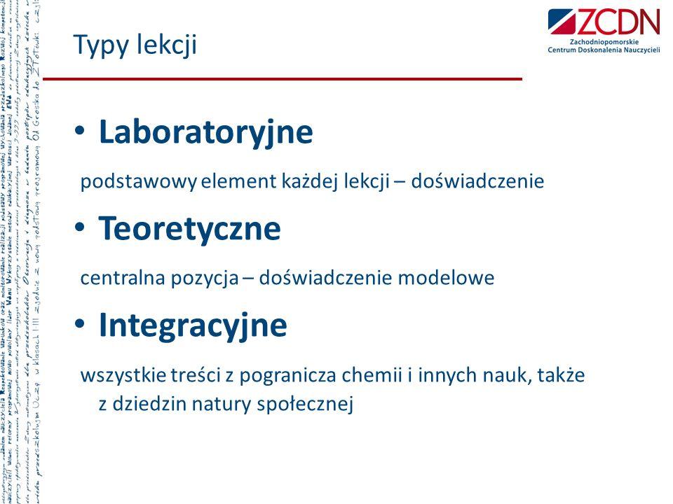 Laboratoryjne Teoretyczne Integracyjne Typy lekcji