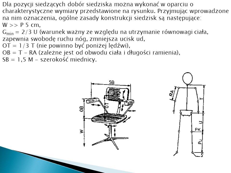 Dla pozycji siedzących dobór siedziska można wykonać w oparciu o charakterystyczne wymiary przedstawione na rysunku. Przyjmując wprowadzone na nim oznaczenia, ogólne zasady konstrukcji siedzisk są następujące: