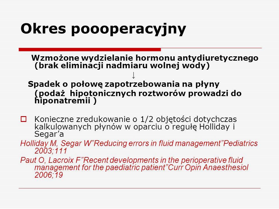 Okres poooperacyjny Wzmożone wydzielanie hormonu antydiuretycznego (brak eliminacji nadmiaru wolnej wody)
