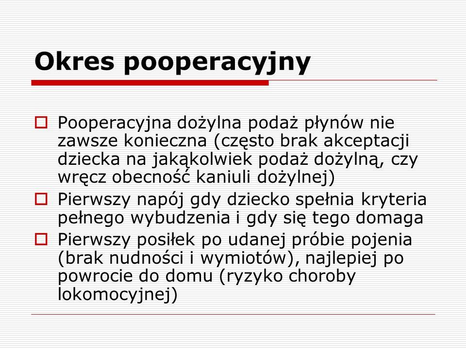 Okres pooperacyjny