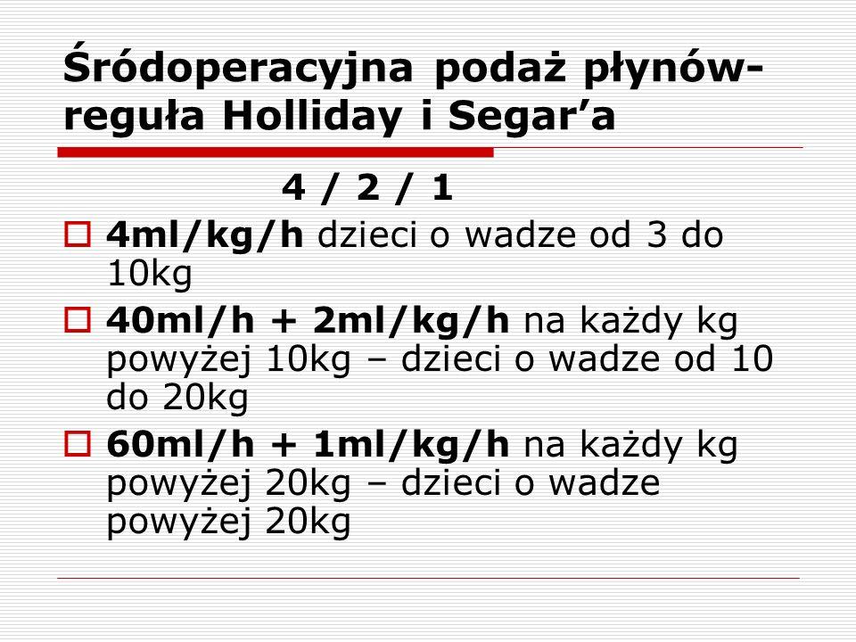 Śródoperacyjna podaż płynów- reguła Holliday i Segar'a