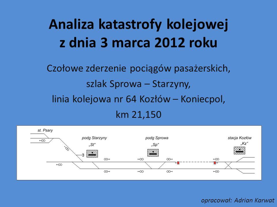 Analiza katastrofy kolejowej z dnia 3 marca 2012 roku
