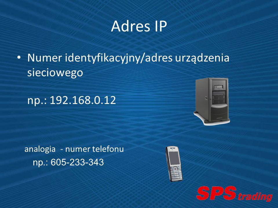 Adres IP Numer identyfikacyjny/adres urządzenia sieciowego