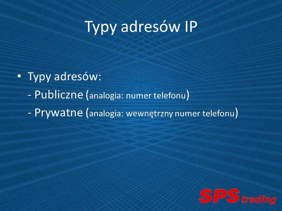 Typy adresów IP Typy adresów: - Publiczne (analogia: numer telefonu)
