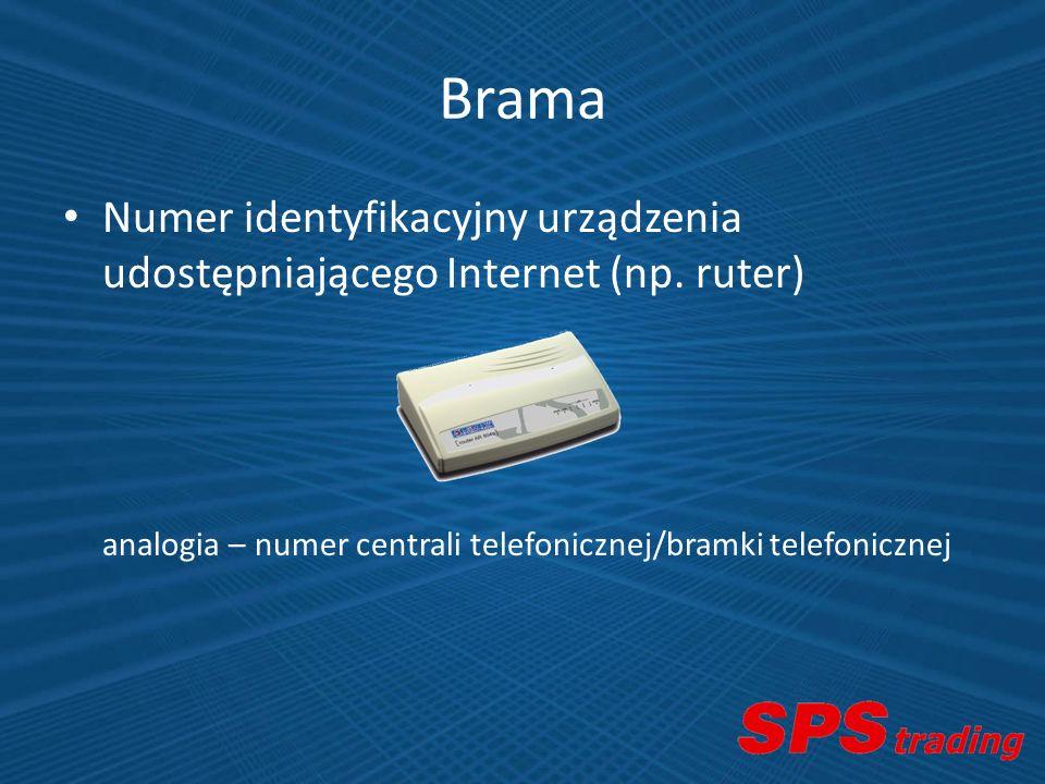 Brama Numer identyfikacyjny urządzenia udostępniającego Internet (np.