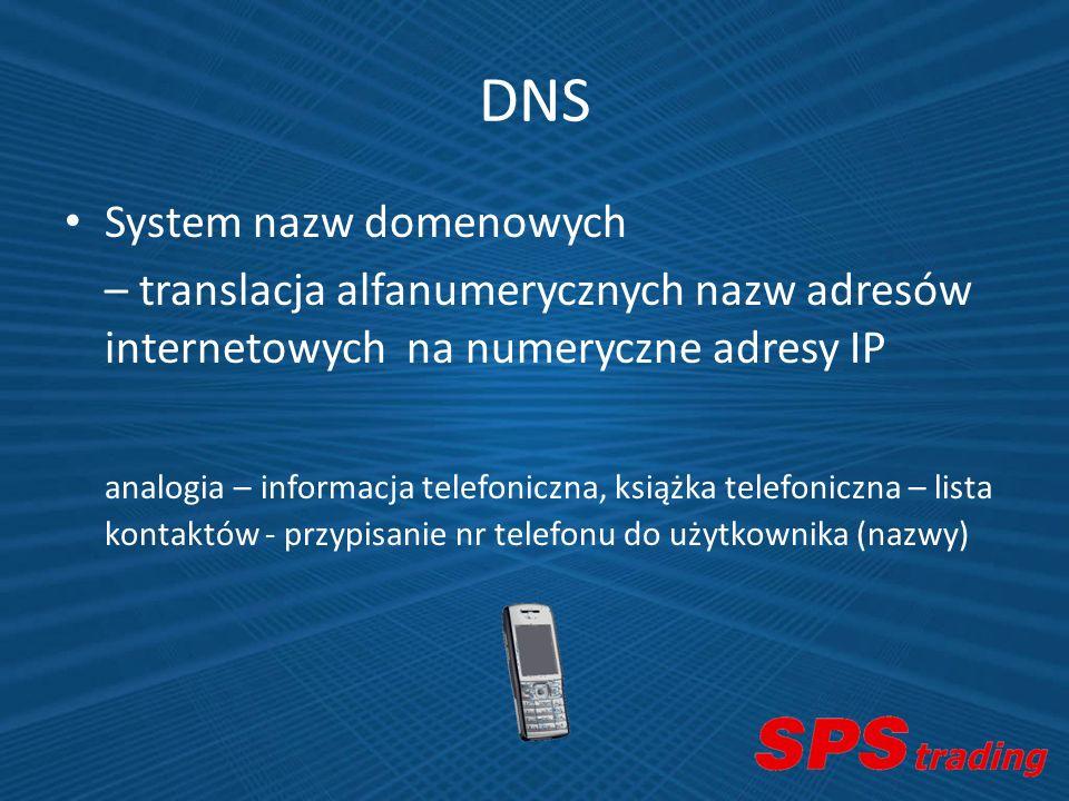 DNS System nazw domenowych