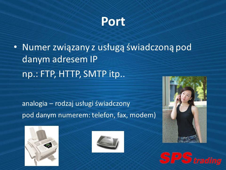 Port Numer związany z usługą świadczoną pod danym adresem IP