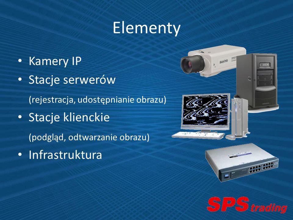 Elementy Kamery IP Stacje serwerów (rejestracja, udostępnianie obrazu)