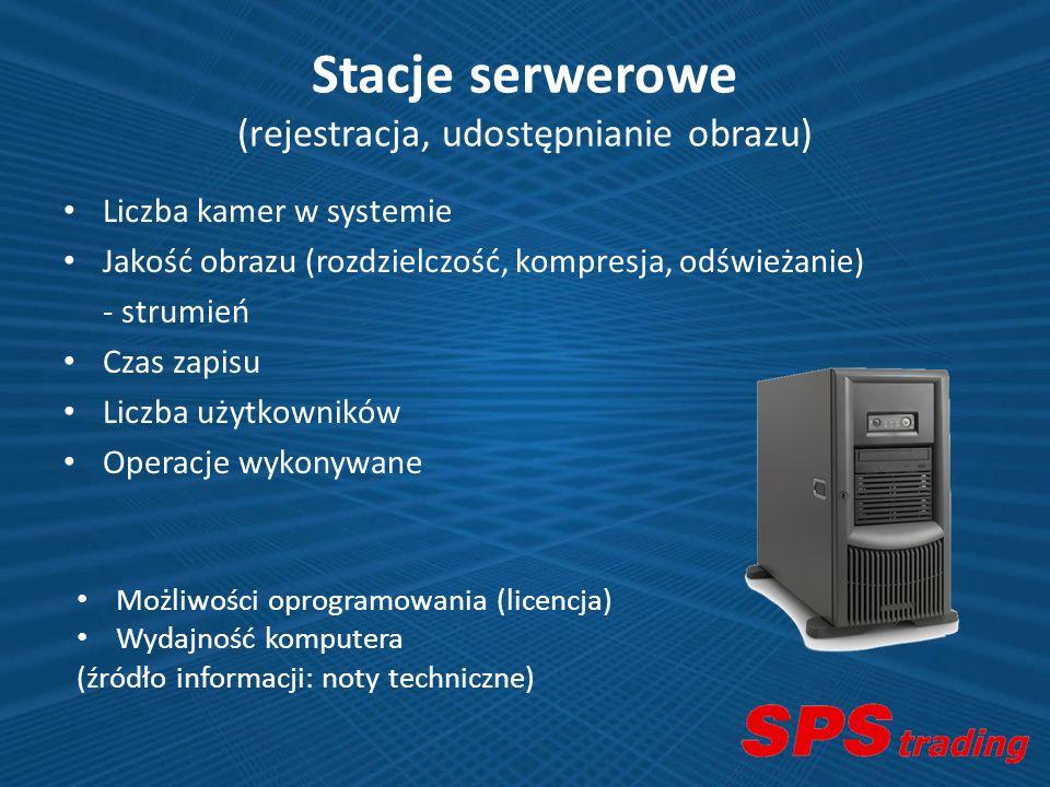 Stacje serwerowe (rejestracja, udostępnianie obrazu)