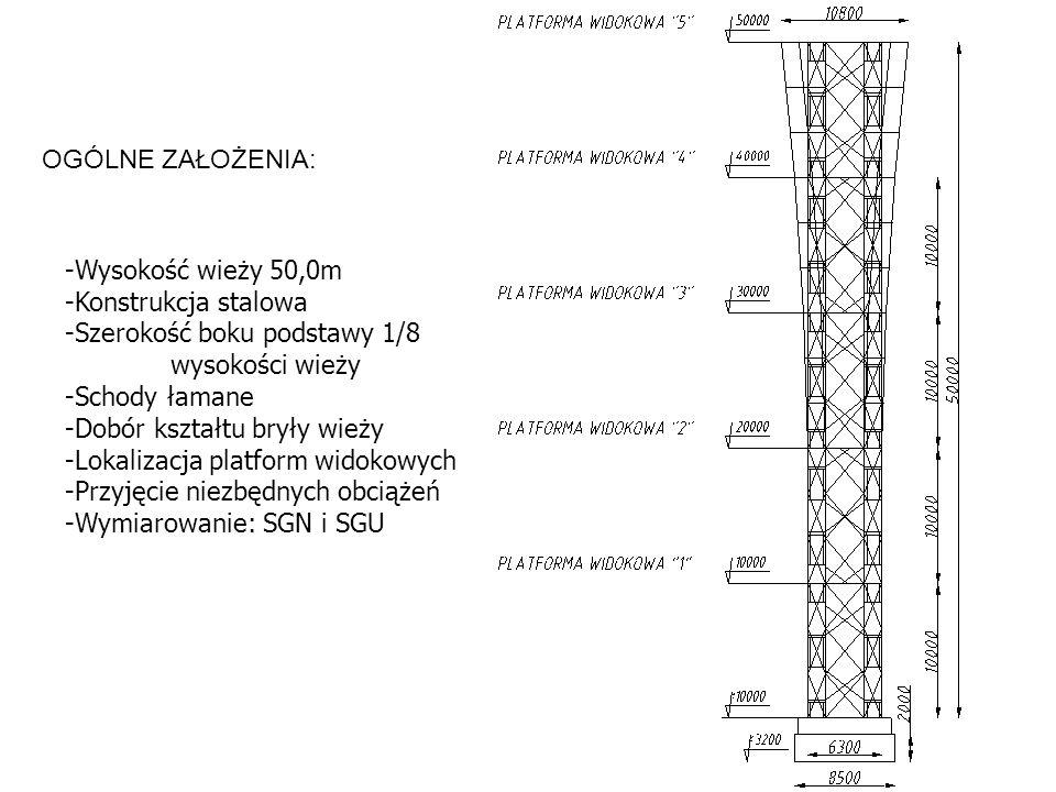 OGÓLNE ZAŁOŻENIA: Wysokość wieży 50,0m. Konstrukcja stalowa. Szerokość boku podstawy 1/8. wysokości wieży.