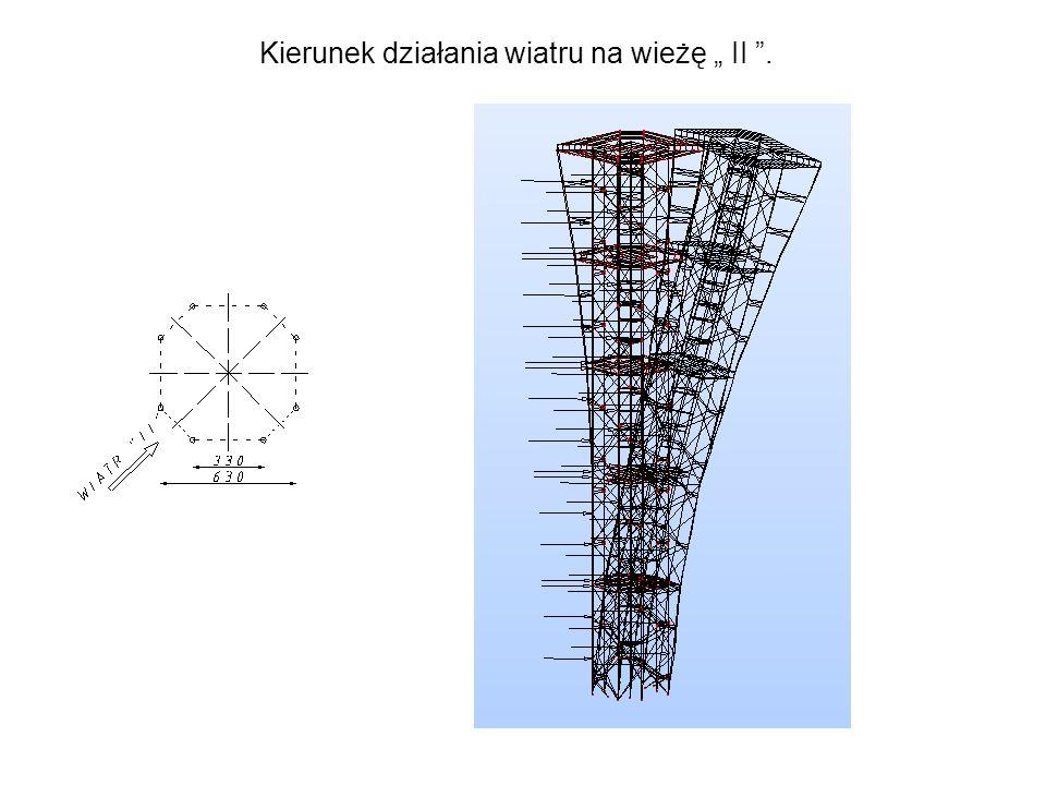 """Kierunek działania wiatru na wieżę """" II ."""