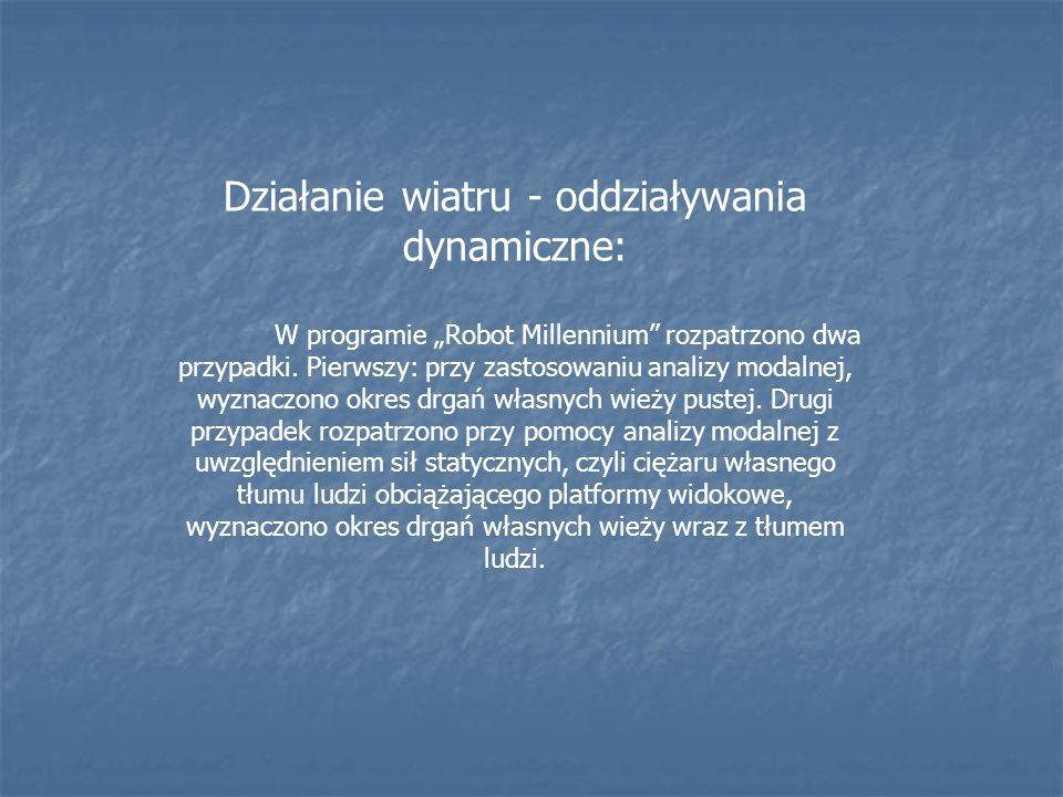 Działanie wiatru - oddziaływania dynamiczne: