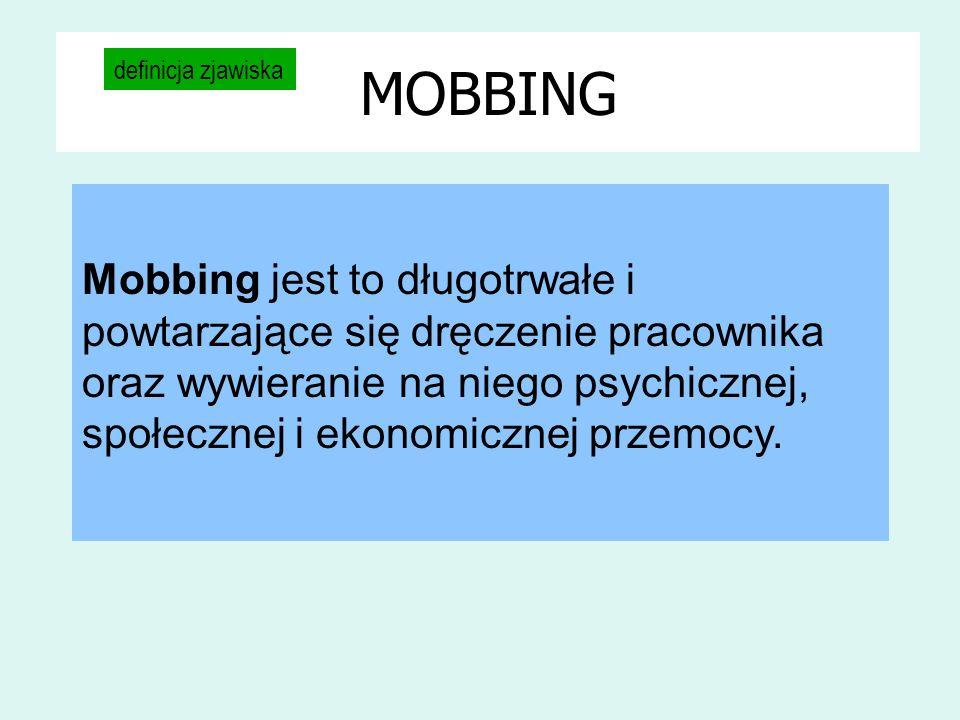 MOBBING definicja zjawiska.