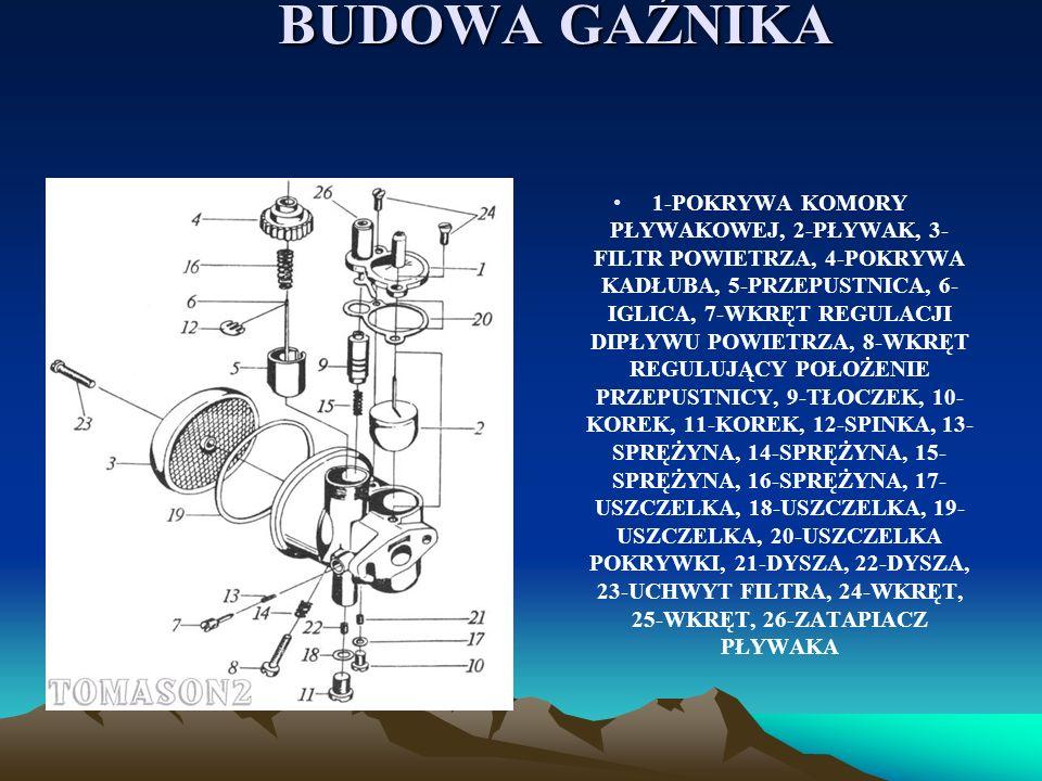 BUDOWA GAŹNIKA