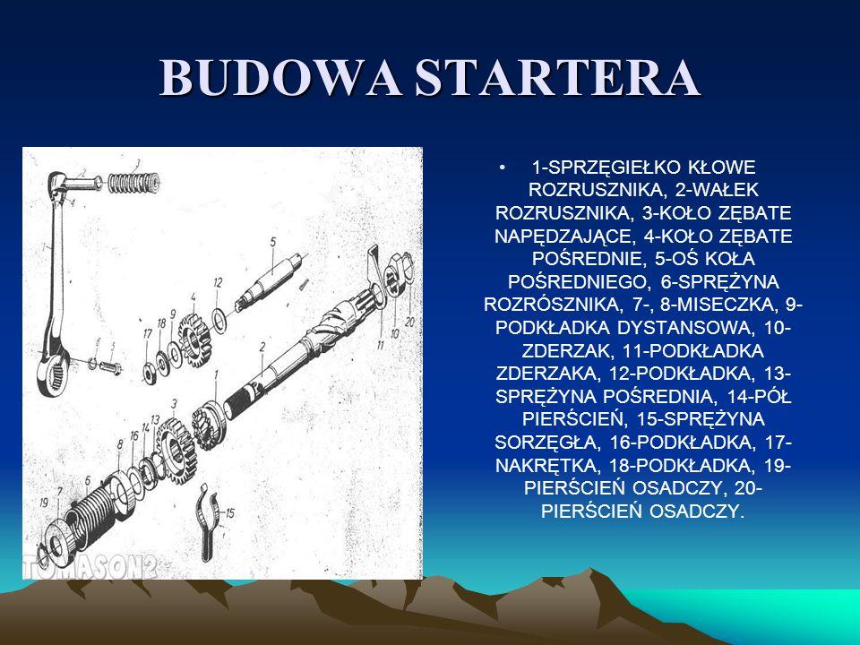 BUDOWA STARTERA