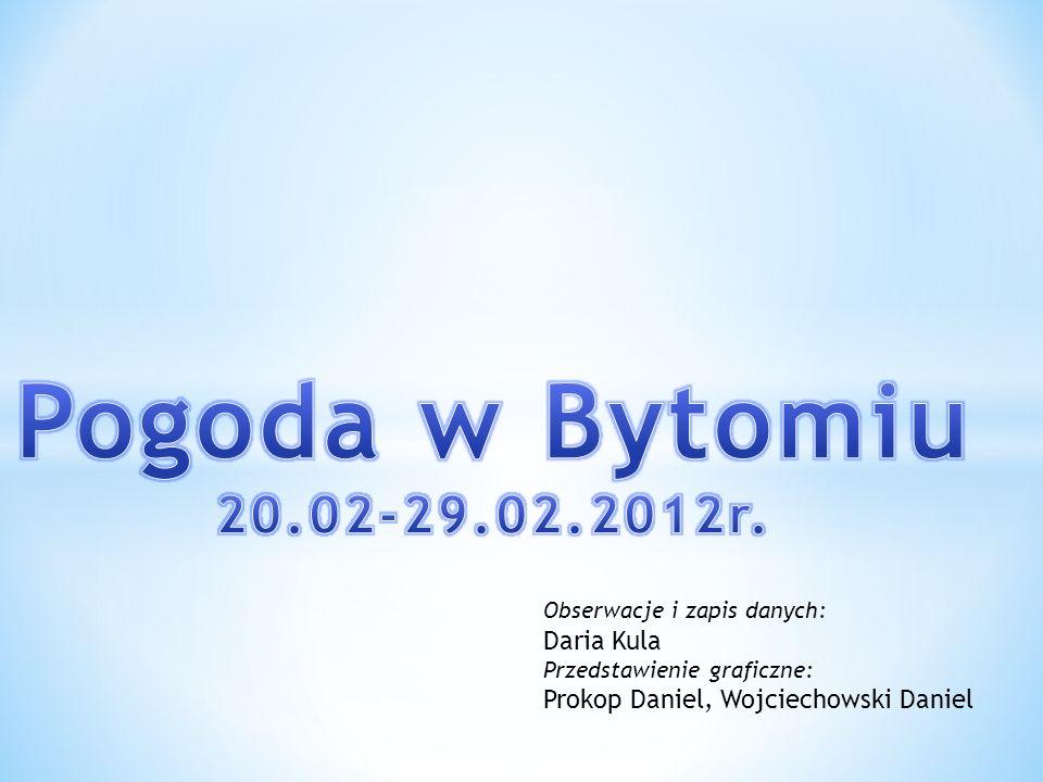 Pogoda w Bytomiu 20.02-29.02.2012r. Obserwacje i zapis danych: Daria Kula. Przedstawienie graficzne:
