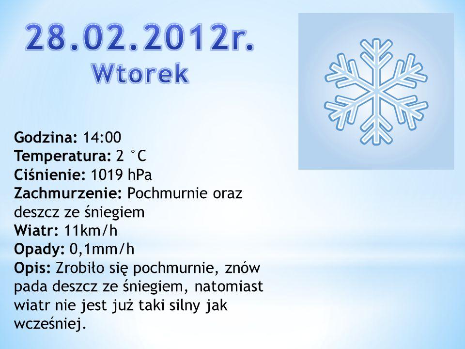 28.02.2012r. Wtorek Godzina: 14:00 Temperatura: 2 °C