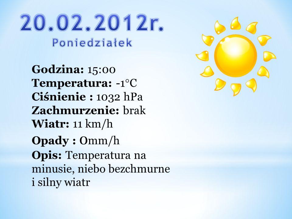 20.02.2012r. Poniedziałek Godzina: 15:00 Temperatura: -1°C