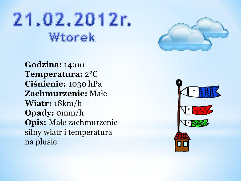 21.02.2012r. Wtorek Godzina: 14:00 Temperatura: 2°C