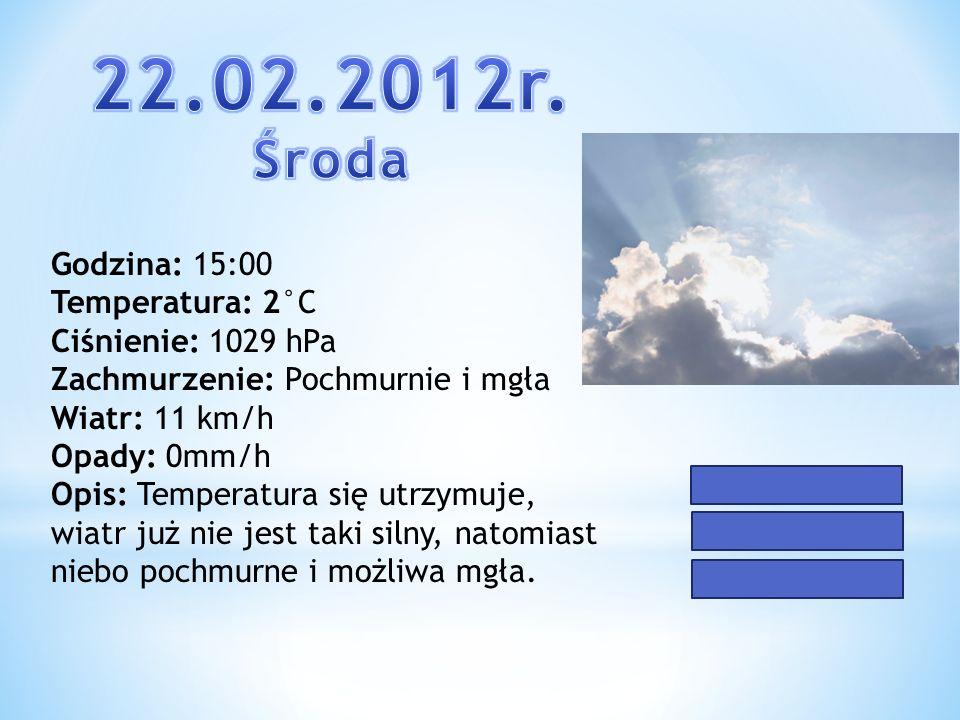 22.02.2012r. Środa Godzina: 15:00 Temperatura: 2°C Ciśnienie: 1029 hPa