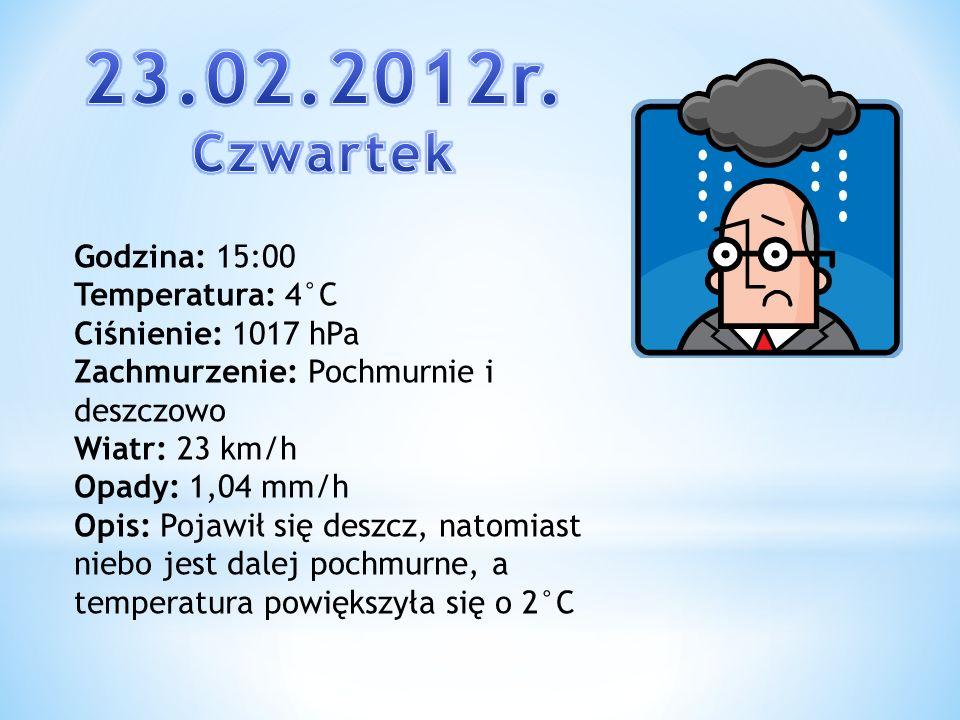 23.02.2012r. Czwartek Godzina: 15:00 Temperatura: 4°C