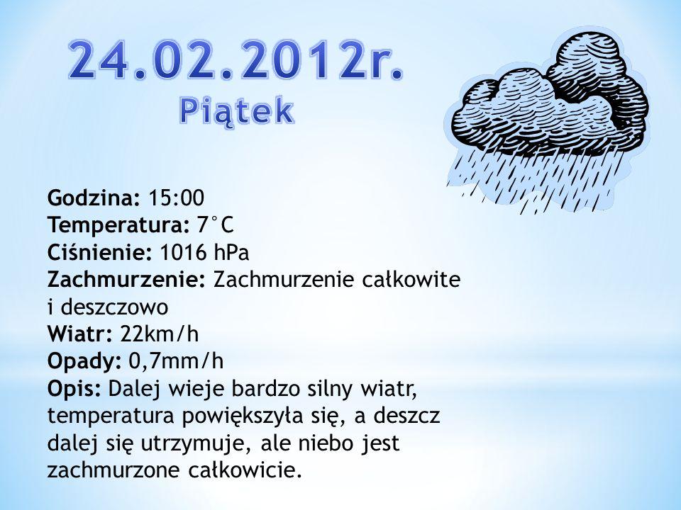 24.02.2012r. Piątek Godzina: 15:00 Temperatura: 7°C