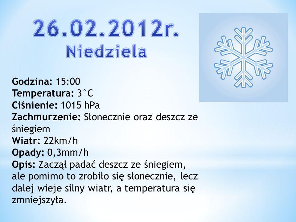 26.02.2012r. Niedziela Godzina: 15:00 Temperatura: 3°C