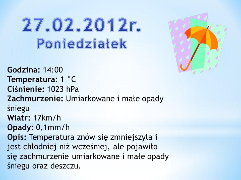 27.02.2012r. Poniedziałek Godzina: 14:00 Temperatura: 1 °C