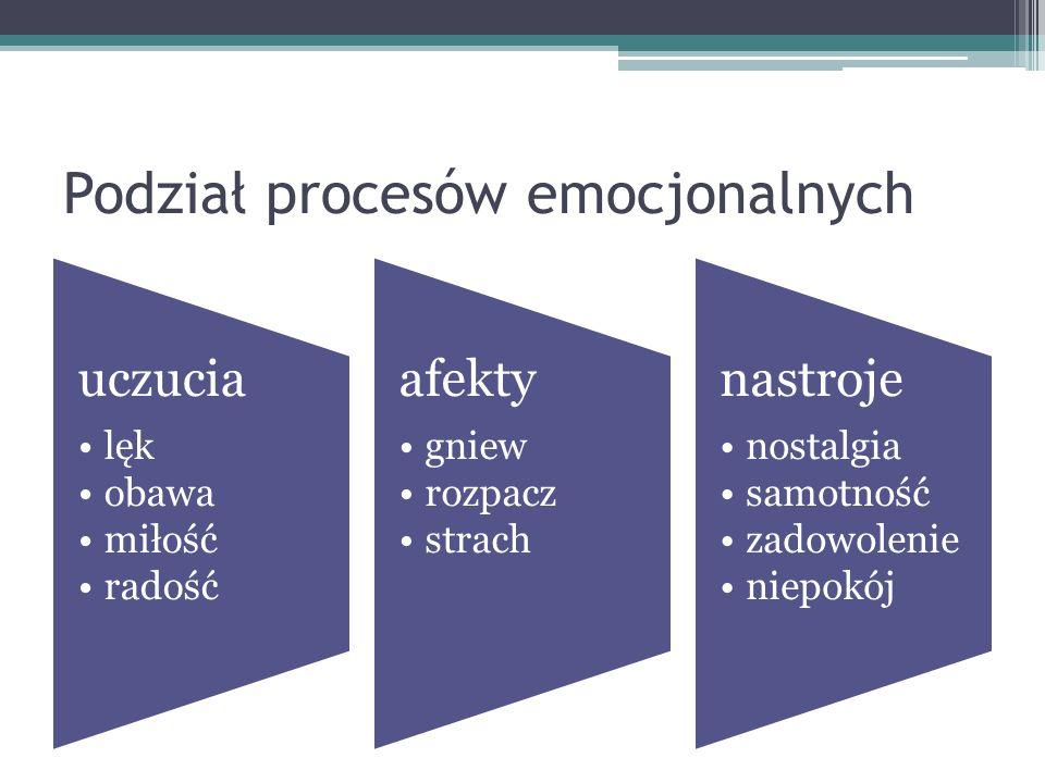 Podział procesów emocjonalnych